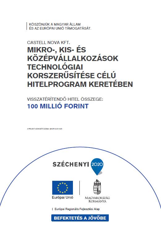 MFB támogatás Széchenyi 2020
