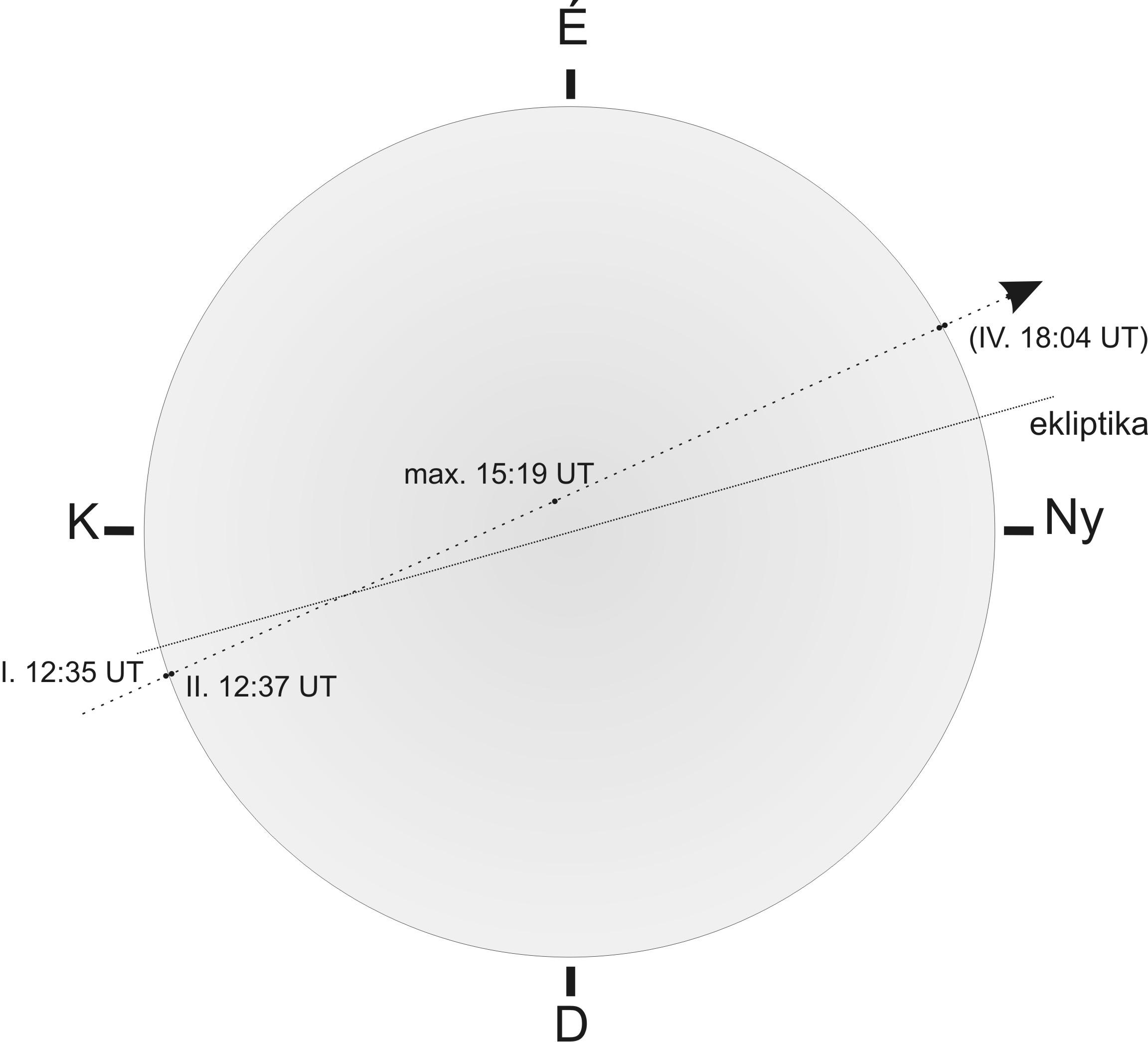Merkúr-átvonulás 2019. november 11-én